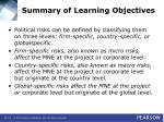 summary of learning objectives54