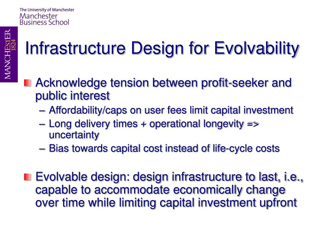 Infrastructure Design for Evolvability