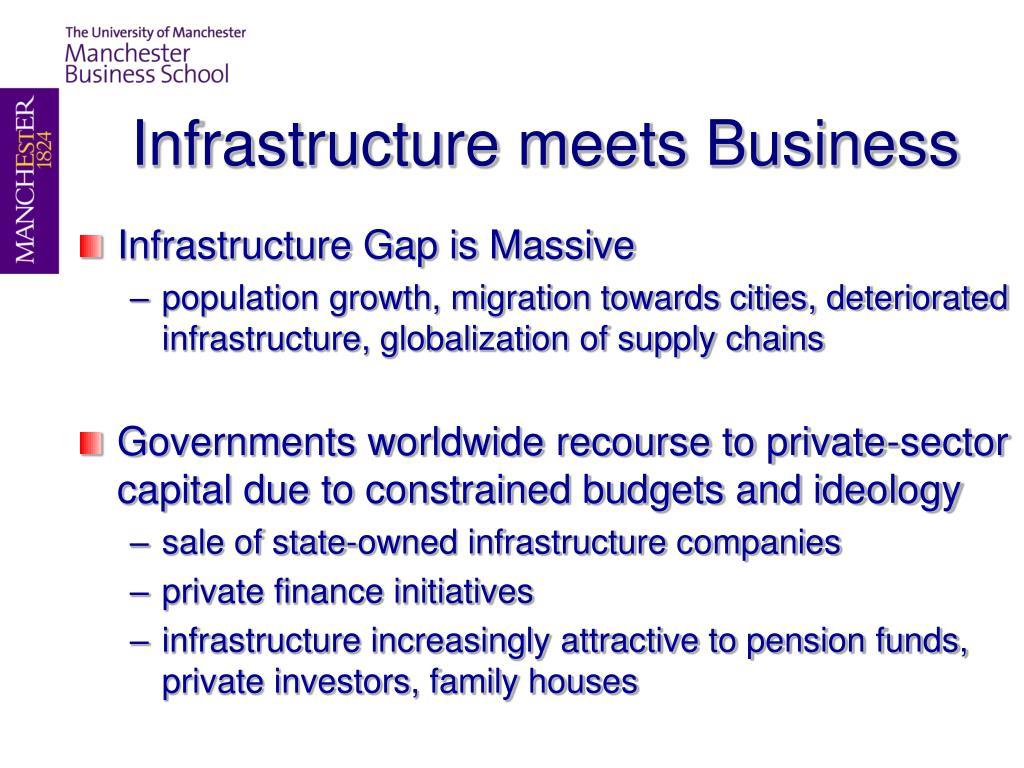 Infrastructure meets Business
