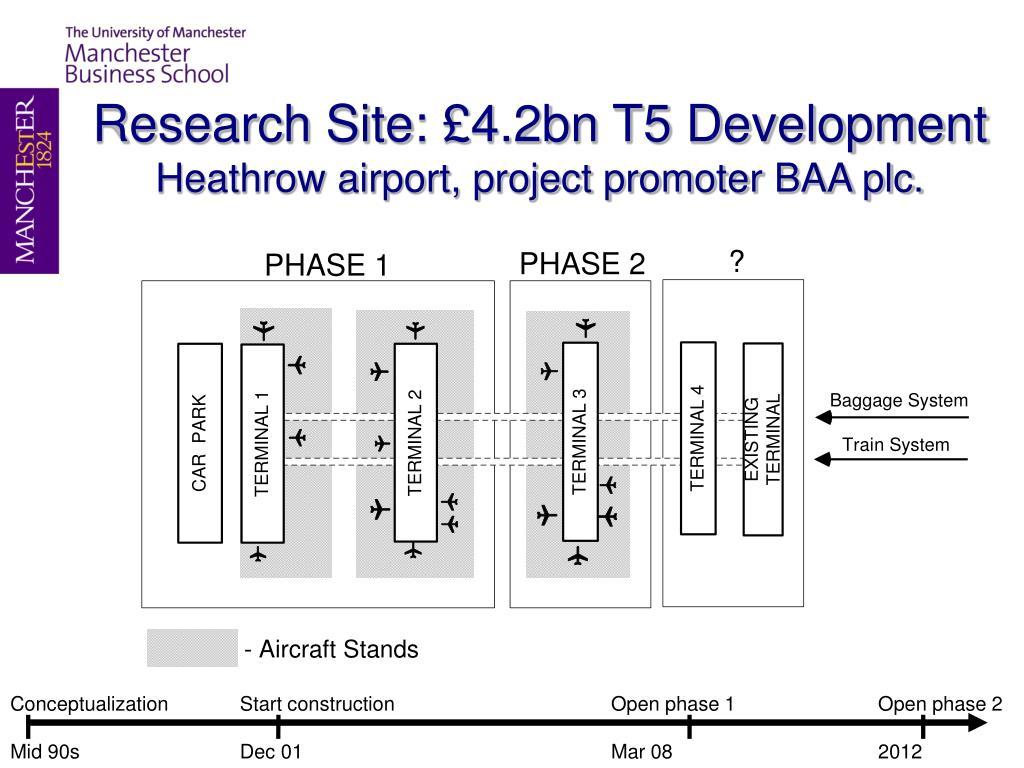 Research Site: £4.2bn T5 Development