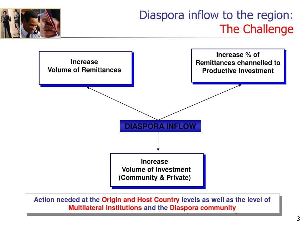 Diaspora inflow to the region: