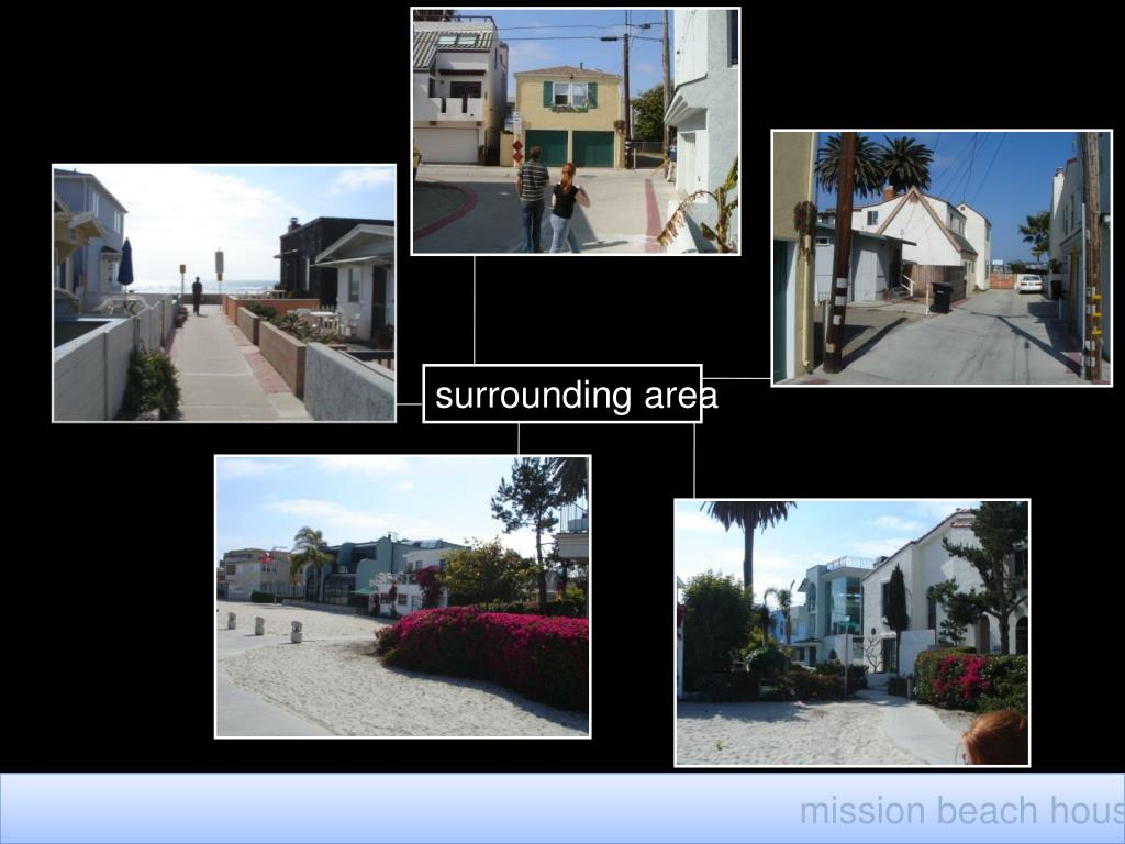 surrounding area