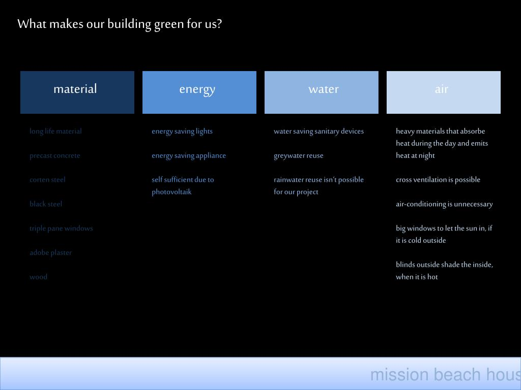 What makes our building green for us?