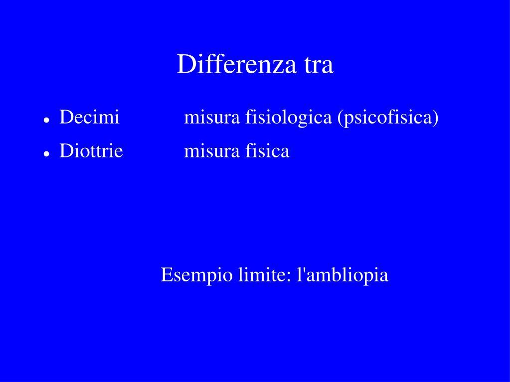 Differenza tra