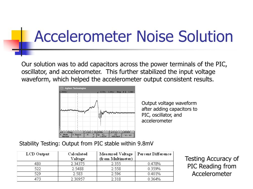 Accelerometer Noise Solution
