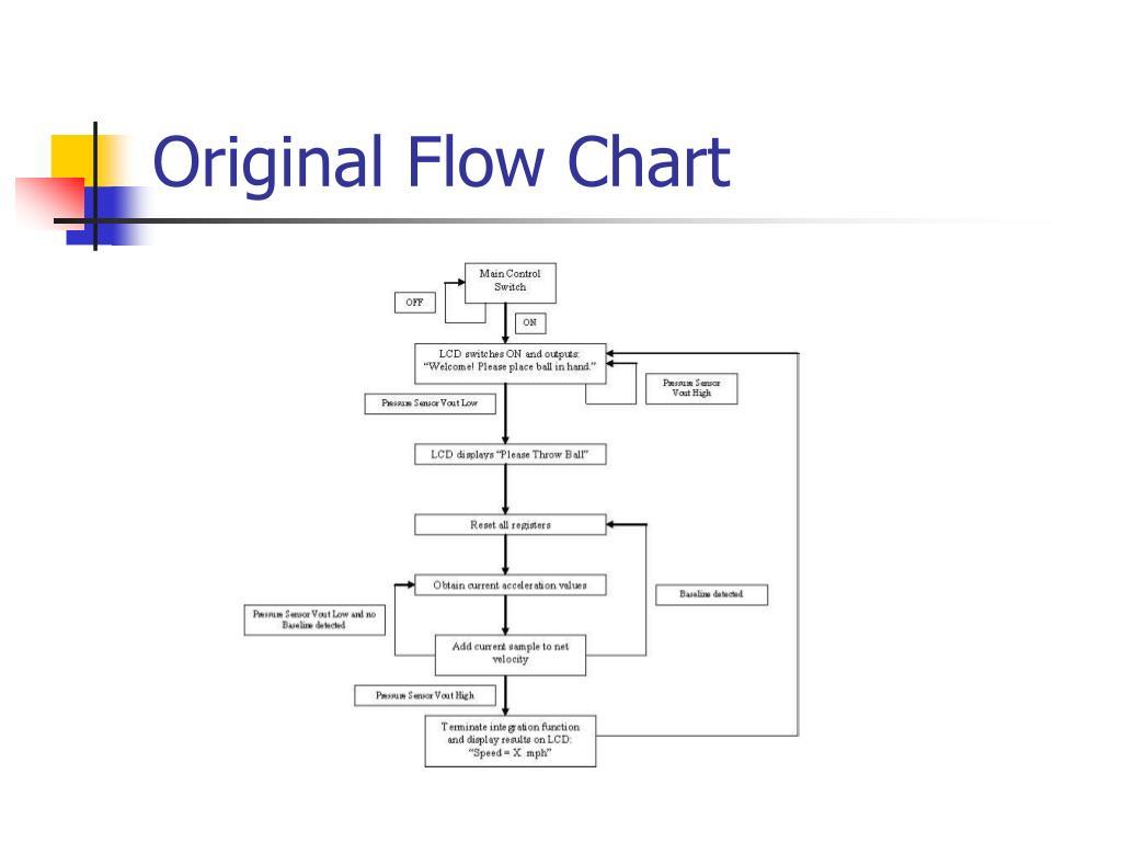 Original Flow Chart