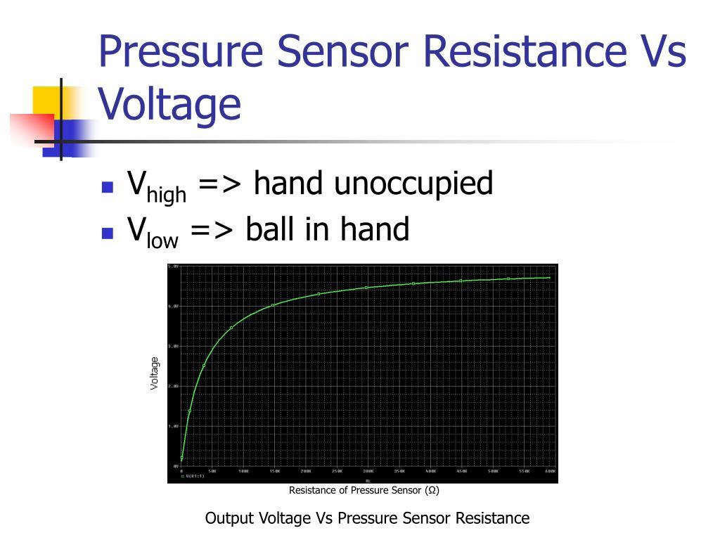 Pressure Sensor Resistance Vs Voltage