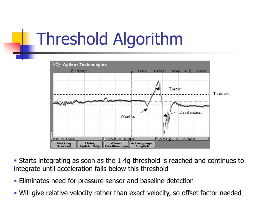 Threshold Algorithm