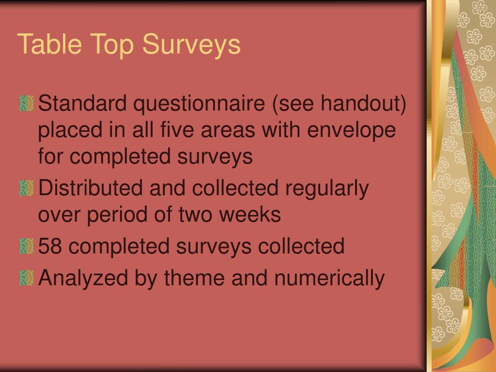Table Top Surveys