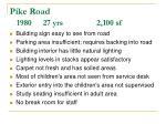 pike road 1980 27 yrs 2 100 sf