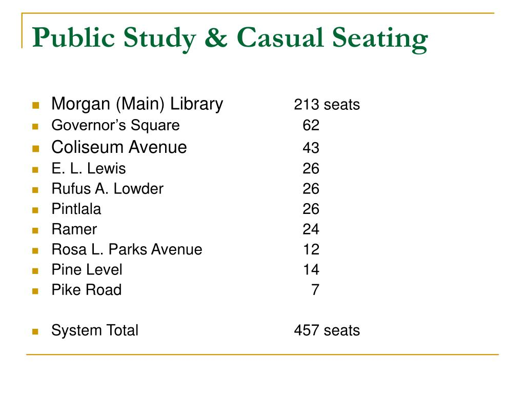 Public Study & Casual Seating