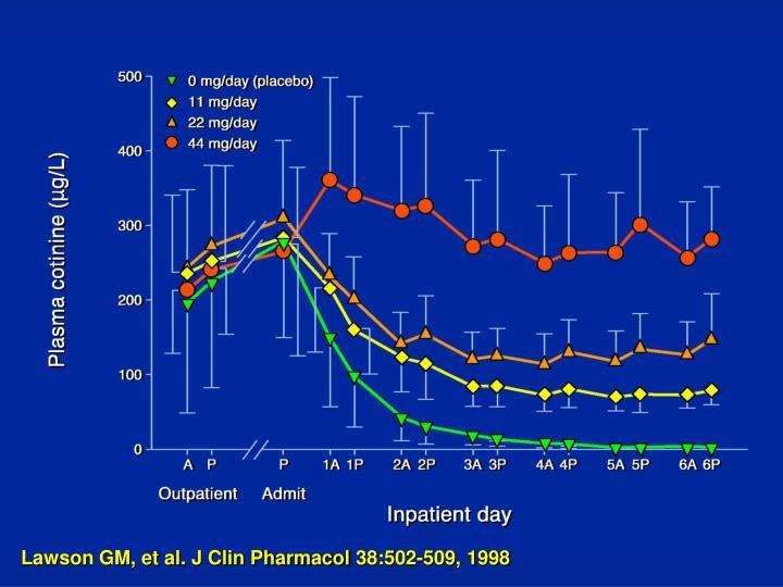 Lawson GM, et al. J Clin Pharmacol 38:502-509, 1998