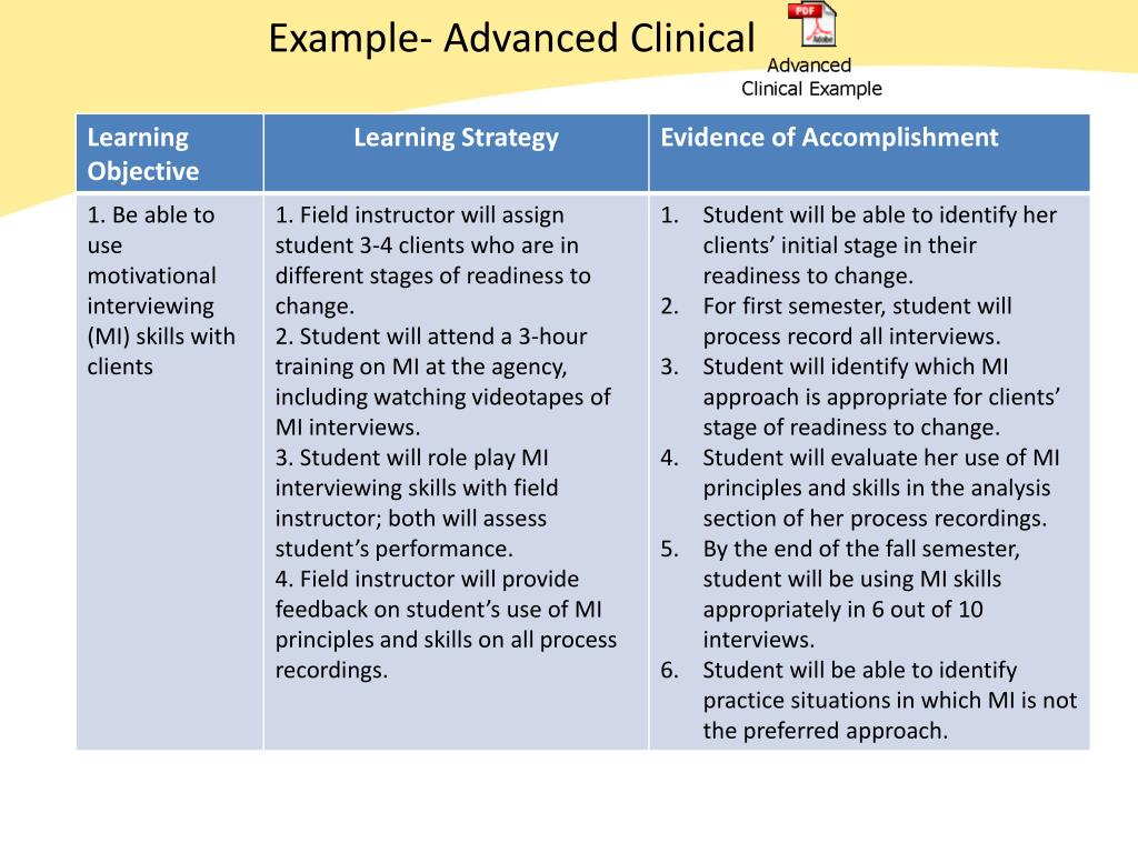 Example- Advanced Clinical