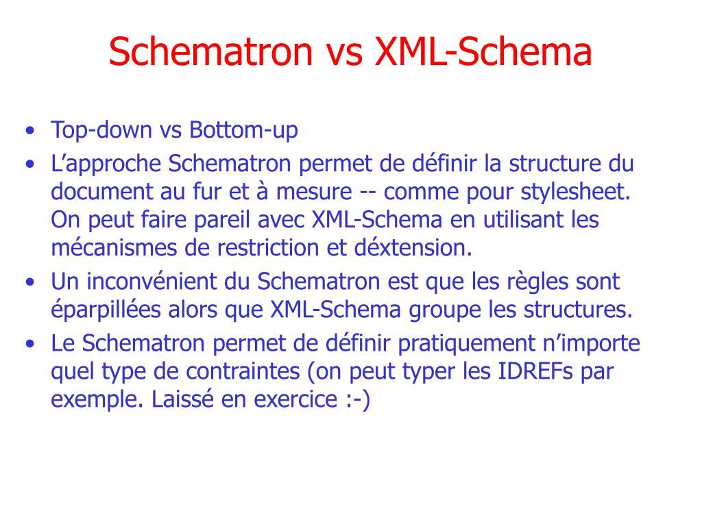 Schematron vs XML-Schema