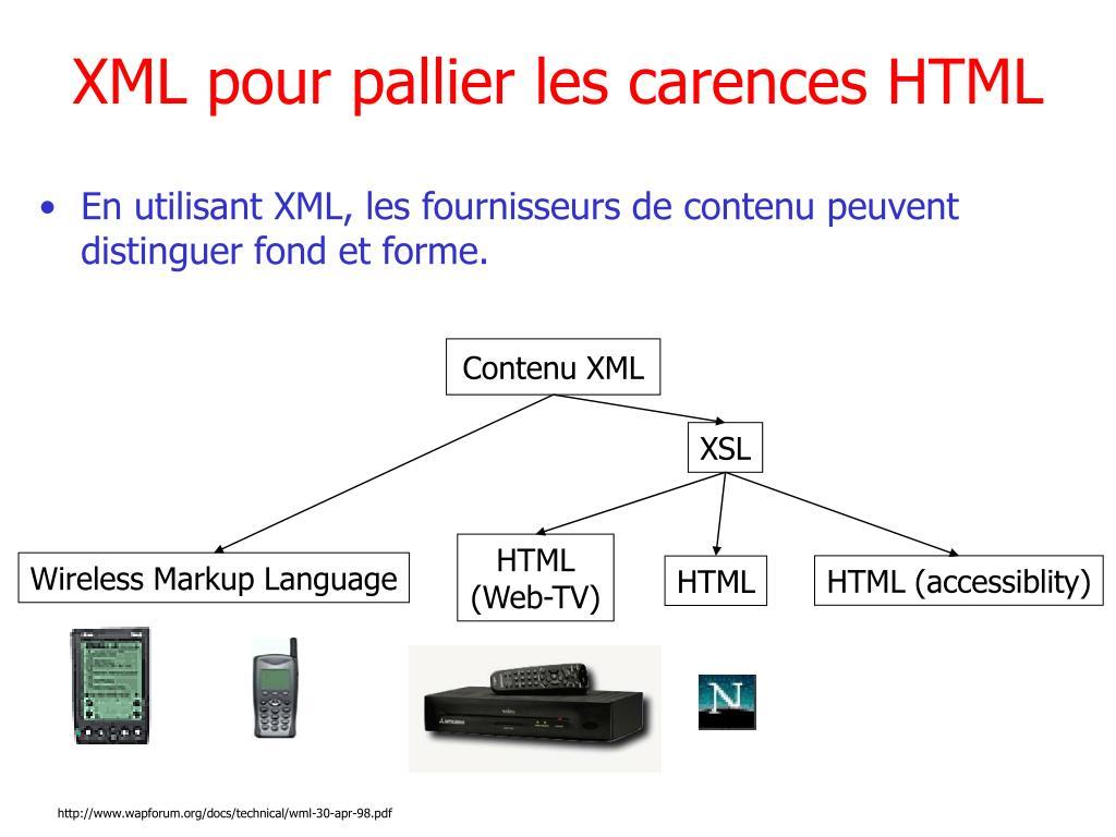 XML pour pallier les carences HTML