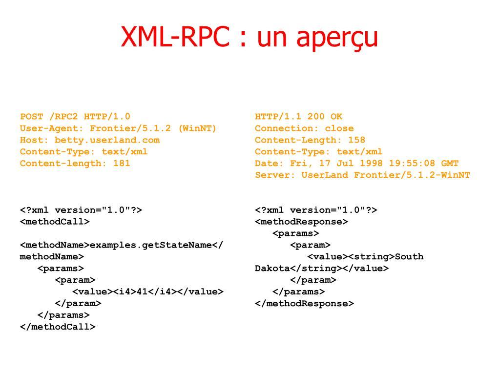 XML-RPC : un aperçu