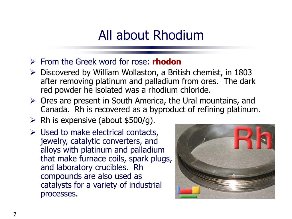 All about Rhodium