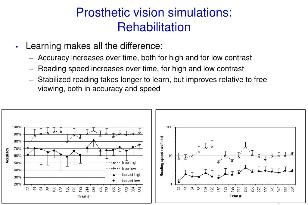 Prosthetic vision simulations: