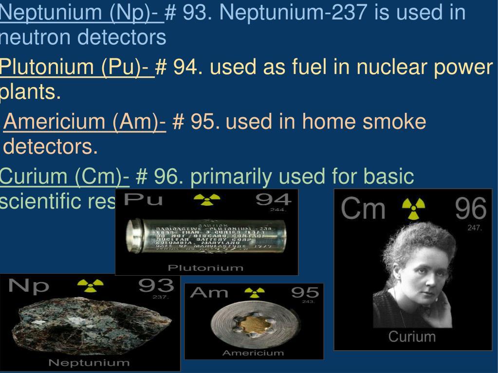 Americium (Am)-
