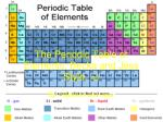 the periodic table of elements becka and jess style