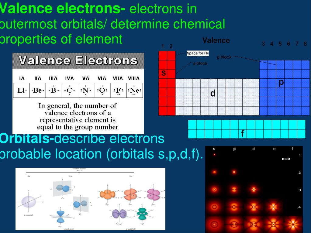 Valence electrons-