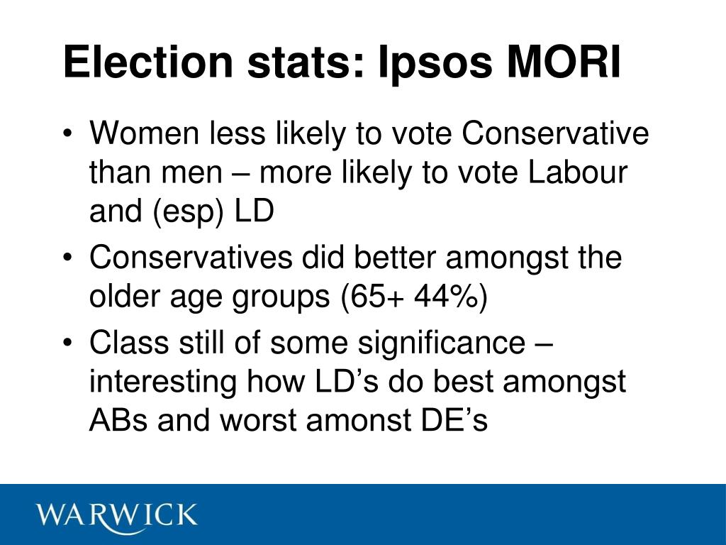 Election stats: Ipsos MORI