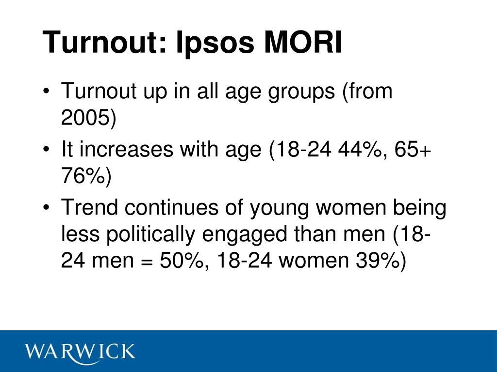 Turnout: Ipsos MORI