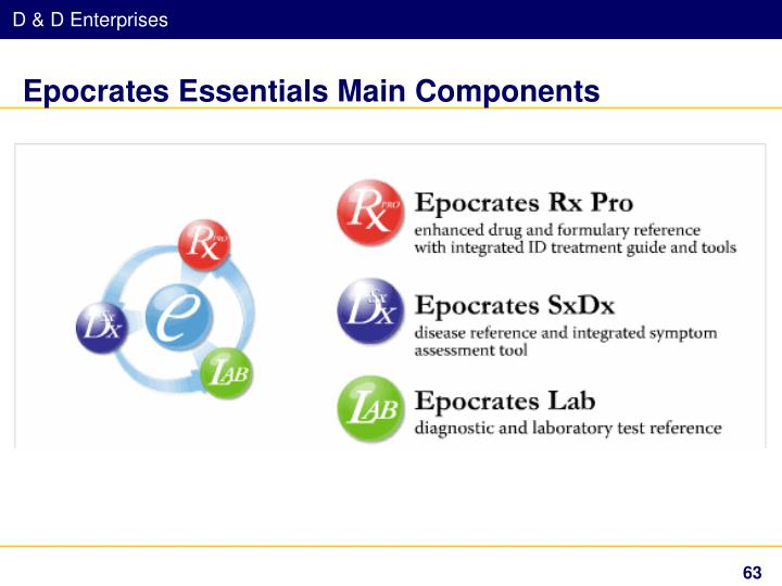 Epocrates Essentials Main Components
