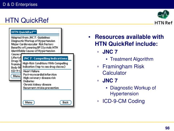 Resources available with HTN QuickRef include: