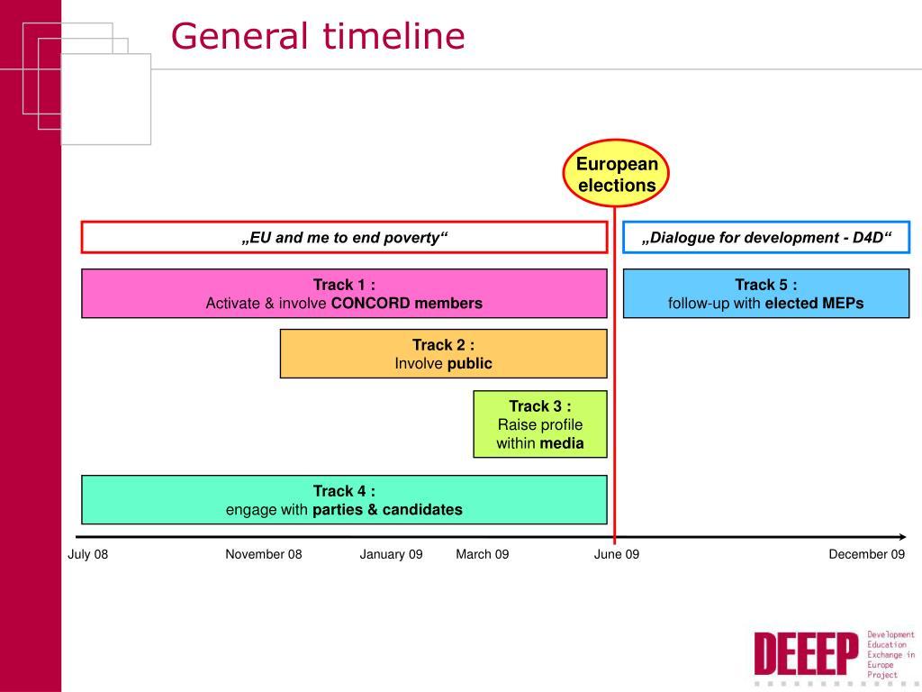 General timeline