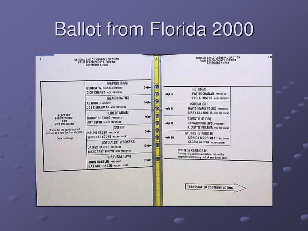 Ballot from Florida 2000