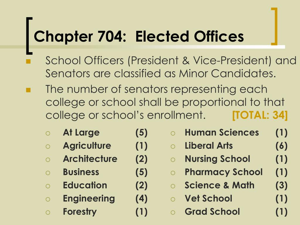 Chapter 704:  Elected Offices