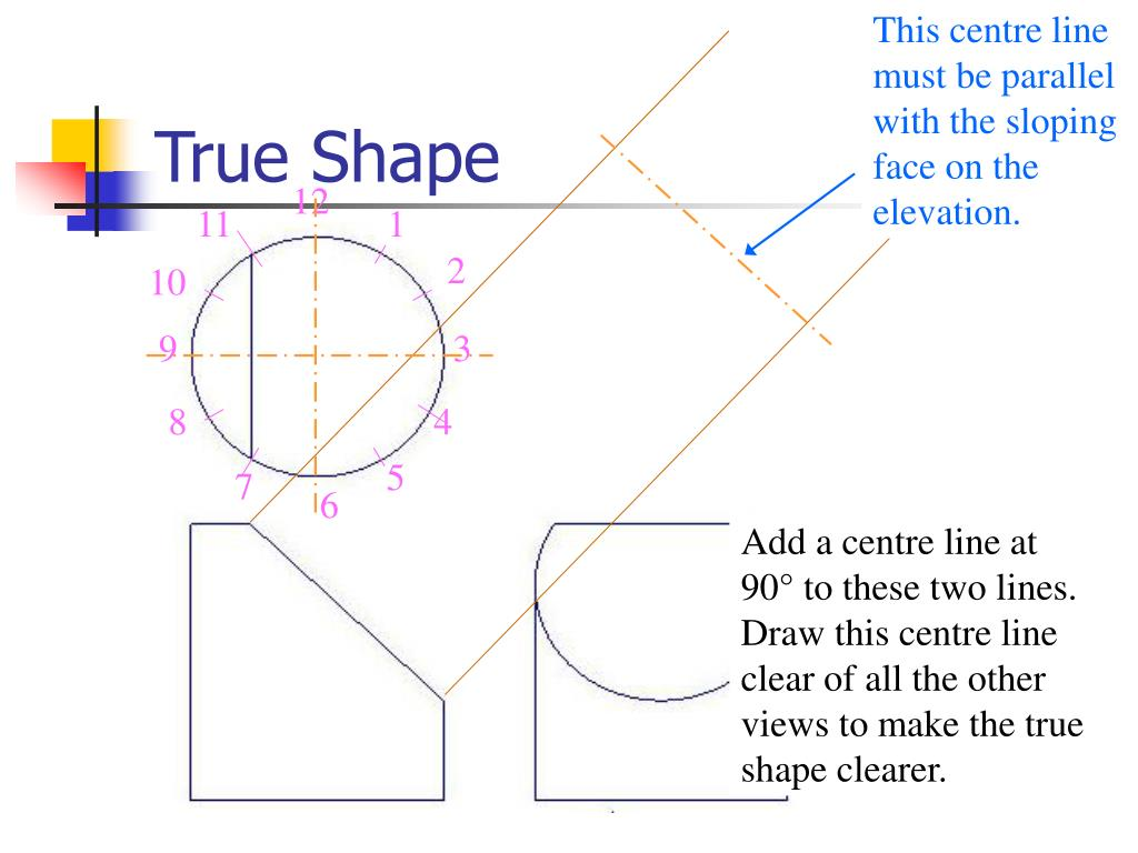 This centre line must be parallel with the sloping face on the elevation.