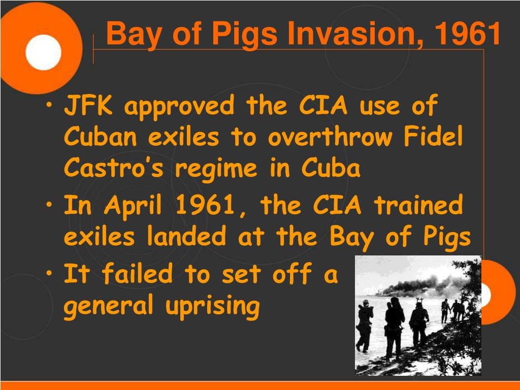 JFK approved the CIA use of Cuban exiles to overthrow Fidel Castro's regime in Cuba