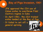 bay of pigs invasion 1961