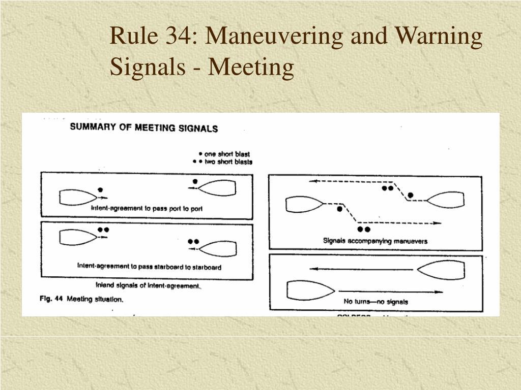 Rule 34: Maneuvering and Warning Signals - Meeting
