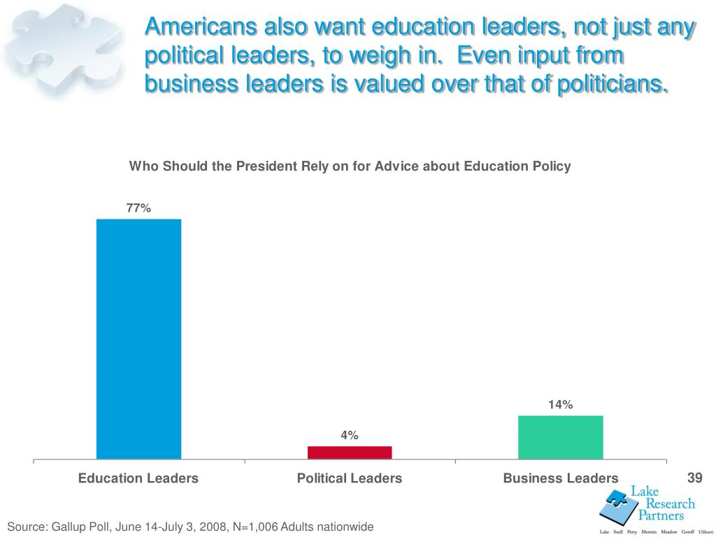 Americans also want education leaders, not just any political leaders, to weigh in.  Even input from business leaders is valued over that of politicians.