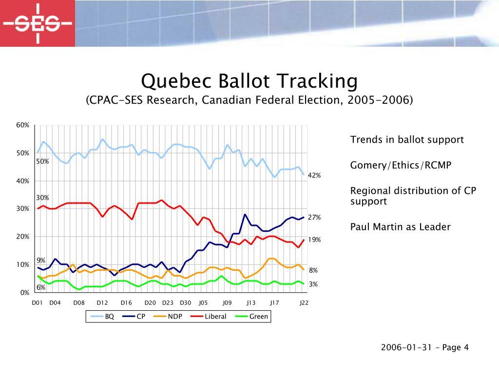Quebec Ballot Tracking