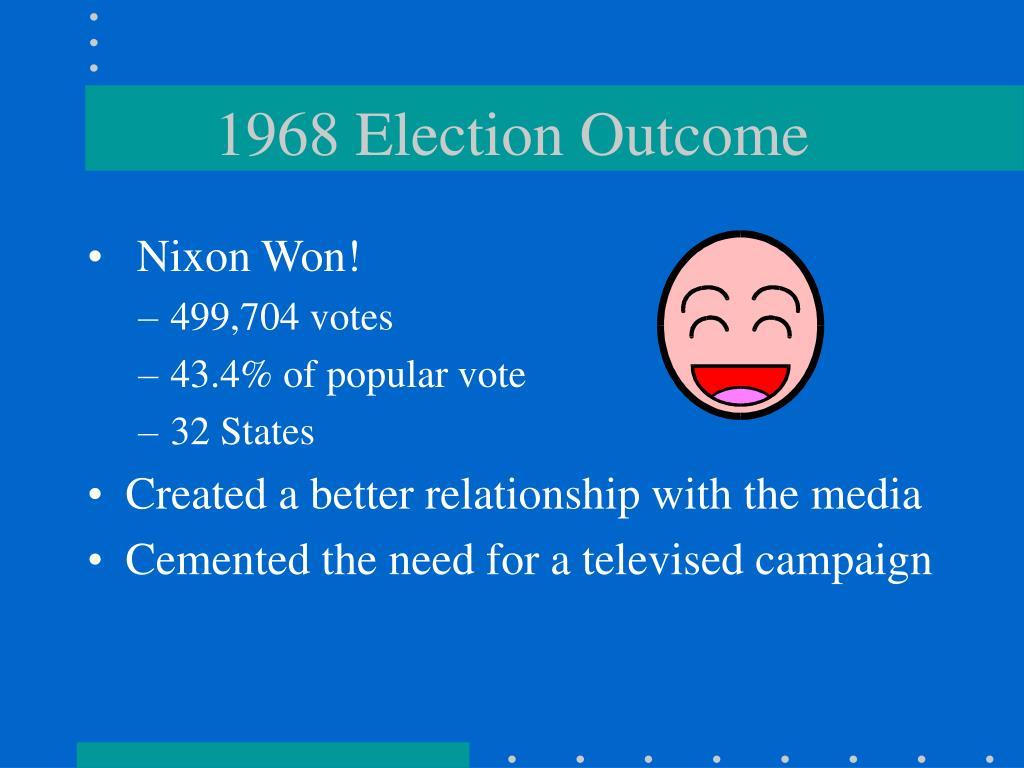 1968 Election Outcome