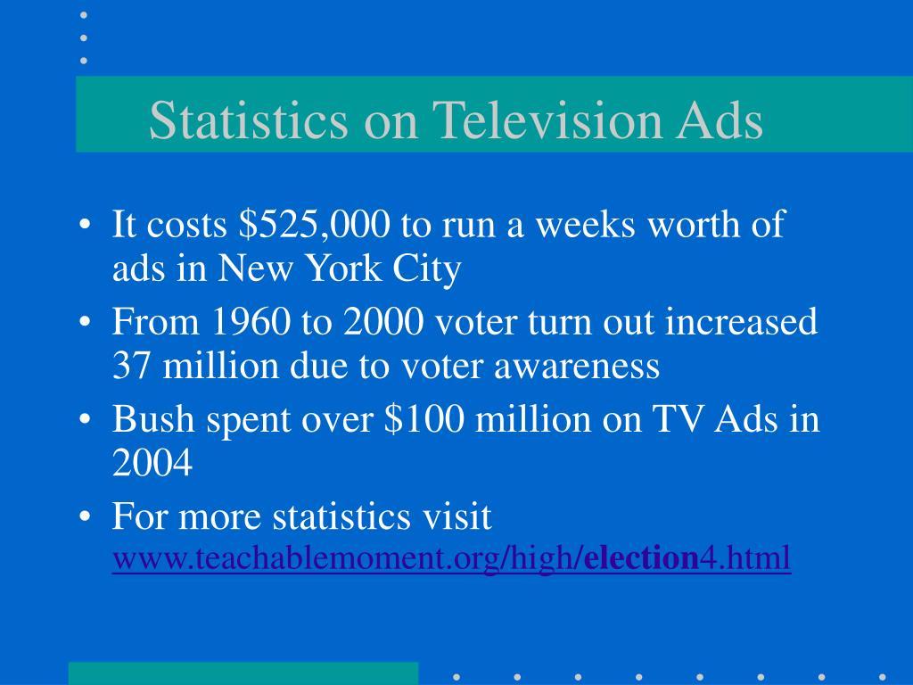 Statistics on Television Ads