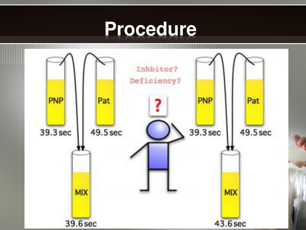 Mixing Study Test Principle - LabCE.com, Laboratory ...