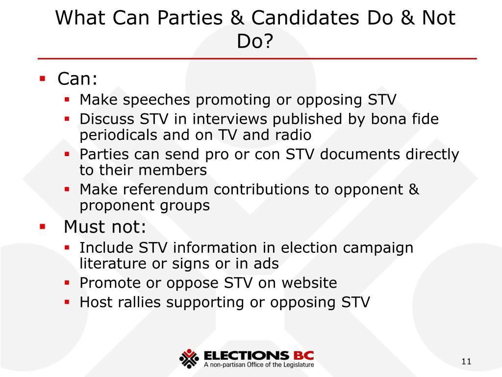 What Can Parties & Candidates Do & Not Do?