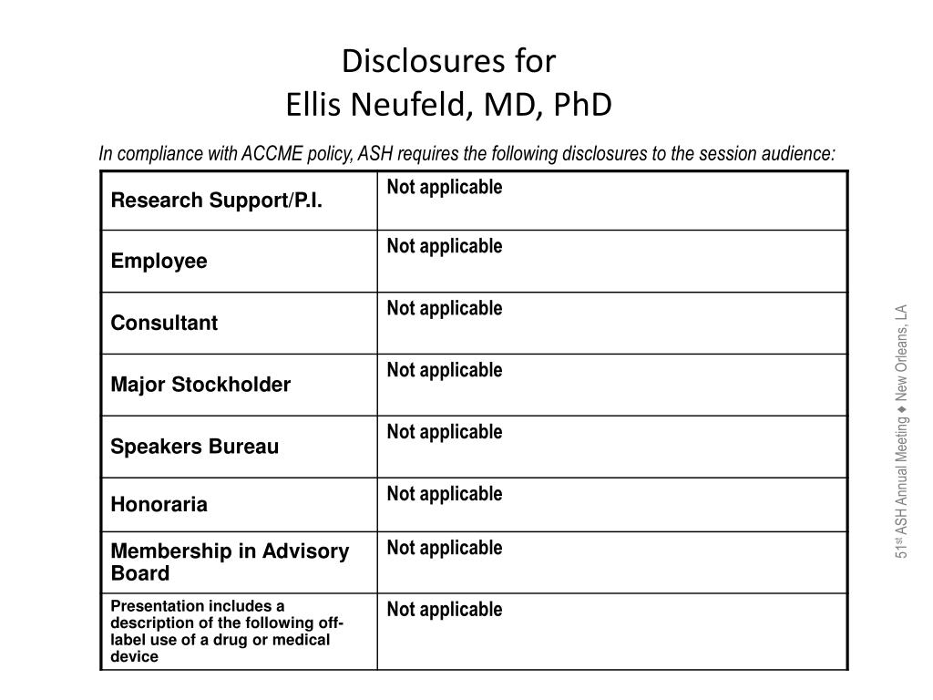 Disclosures for