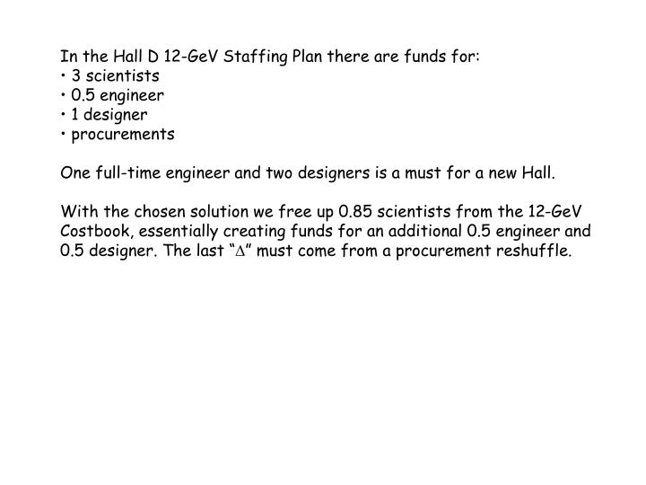 In the Hall D 12-GeV Staffing Plan there are funds for: