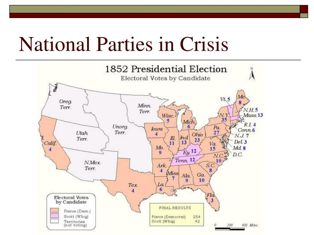 National Parties in Crisis