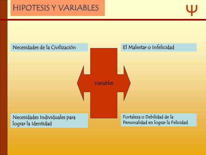 Hipotesis y variables l.jpg