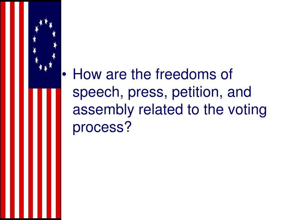How are the freedoms of speech, press, petition, and assembly related to the voting process?