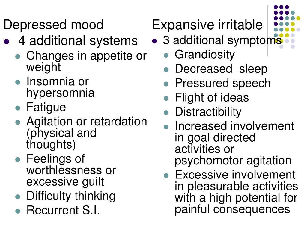 Depressed mood