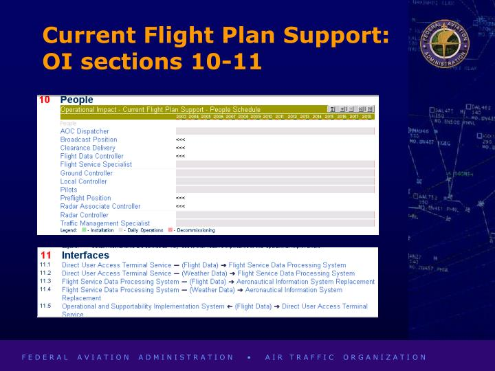 Current Flight Plan Support:  OI sections 10-11