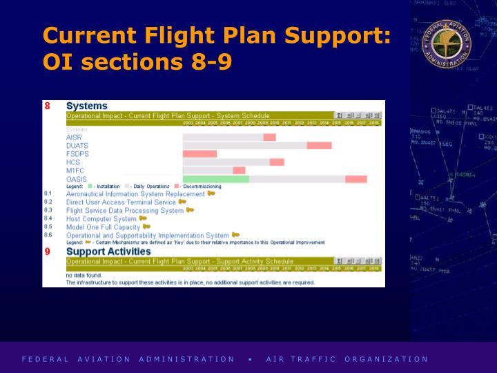 Current Flight Plan Support:  OI sections 8-9